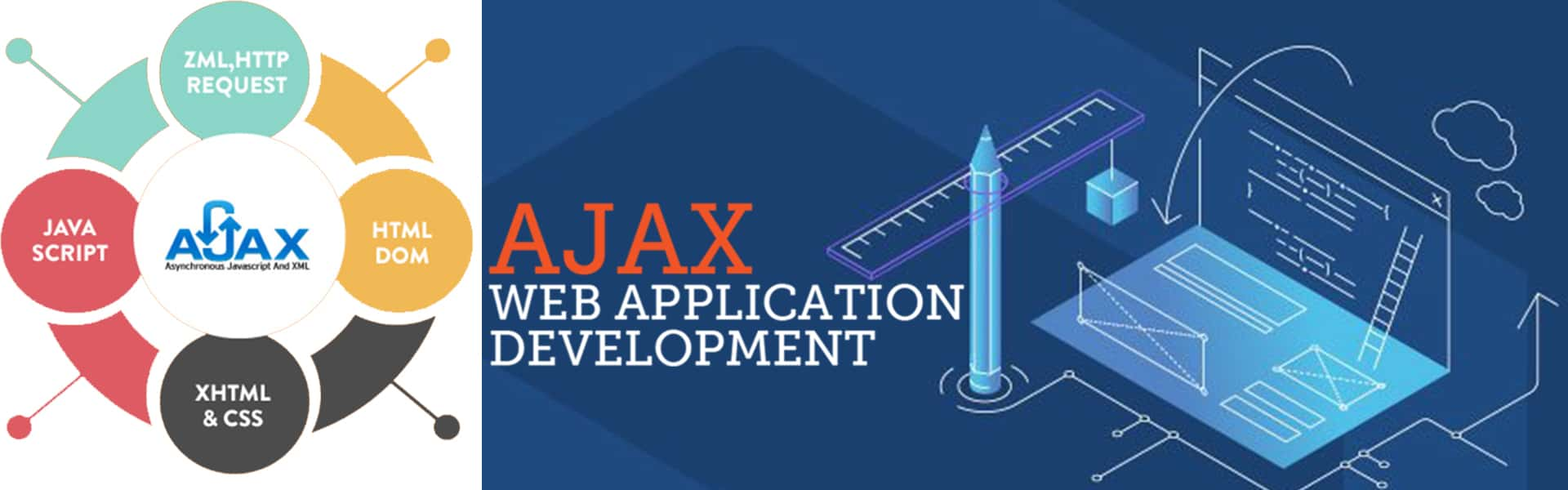 AJAX_DEVELOPMENT